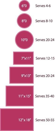 cake size and how much the feed.jpg