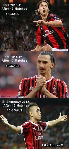 Ibra vs El Shaarawy