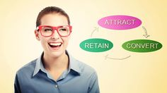 What is your Customer Retention Strategy for your Dealership?   Start Ma...