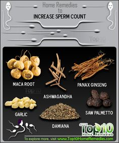 Home Remedies to Increase Sperm Count and Quality.