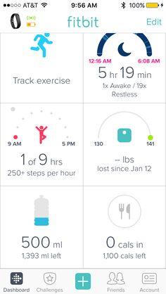 Fitbit: Dashboard