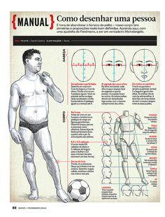Como desenhar uma pessoa