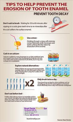 Tips to Help Prevent the Erosion of Tooth Enamel – Infographic by StuartDentalSpa, via Flickr