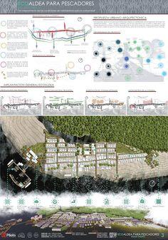 Propuesta Urbana y componentes Ecoaldea Bazan Nariño