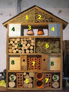 Translated from French 1. straw or wood : lacewings 2. bamboo rods : Osmiae , solitary bees . 3. flowerpots filled with hay : borers ears 4. Planks of wood: where will the housing boring insects. 5. breakthroughs Logs : pollinators such as bees and solitary wasps 6. Fagots marrow: hoverflies and other Hymenoptera . 7. Brick : Osmiae (solitary bees) .. 8. well sheltered close Clipboards : they attract ladybugs who come to spend the winter. Their larvae eat many aphids.