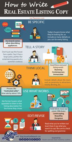 How-to-Write-Real-Estate-Copy.png (438×865)