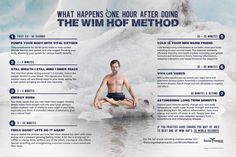 Wim-Hof-Infographic-2