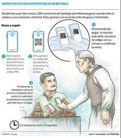 Así funciona el nuevo sistema de pago con celular que fue probado en 200 tiendas. #Chile diciembre 2013