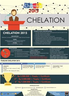 "Chernival 2015 ""CHELATION 2015"" Timeline : 1. Registration – Early Bird (November, 14th 2014-January 14th 2015) – 2nd wave (January 15th 2015-February 19th 2015) 2. Technical Meeting : February 27th 2015 3. Preliminary Round : February 28th 2015 (Three times preliminary round) 4. Elimination Round : March, 1st 2015 (Quarterfinals, Semifinals, 3rd Position, Grand Final)  http://eventsurabaya.net/chelation-2015/"