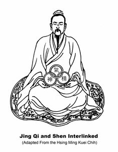 jing qi shen 5 Daoist Meditation Lesson Seven Theory: Three Treasures and the Circulation of Water and Fire