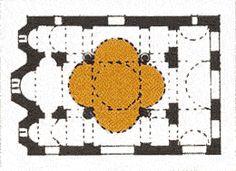 byzantine church styles Cross in Square Churches with Dome. Byzantine Architecture, Church Architecture, Church Fashion, Early Christian, Empire, Historia