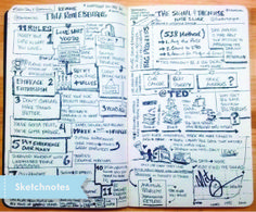 Using sketchnotes for artist analysis