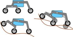 [Navin Khambhala] is a master at making simple what most would expect to be a complex build. Now he's done it again with a remote controlled robot that can easily climb steps and role over ro… Mechanical Engineering Design, Mechanical Design, Garage Lift, Front Door Design Wood, Mobile Robot, Diy Robot, 3d Cnc, Robot Design, Metal Fabrication
