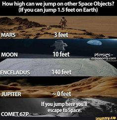 Astronomy Facts, Astronomy Science, Space And Astronomy, Astronomy Stars, Astronomy Pictures, True Interesting Facts, Interesting Facts About World, Intresting Facts, Wow Facts