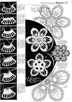 Watch The Video Splendid Crochet a Puff Flower Ideas. Phenomenal Crochet a Puff Flower Ideas. Irish Crochet Tutorial, Irish Crochet Patterns, Crochet Video, Crochet Diagram, Freeform Crochet, Crochet Chart, Lace Patterns, Thread Crochet, Crochet Motif