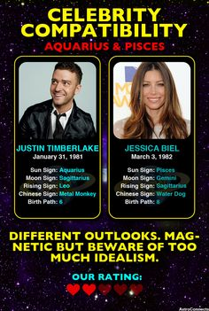 Virgo and pisces celebrity couples