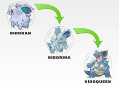 Nidoran evolution