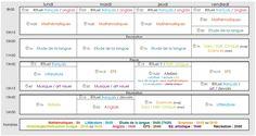 emploi du temps Education Positive, Cycle 3, Voici, Change, Classroom, Elementary Schools