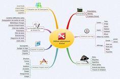 Bien démarrer avec Xmind : premier tutoriel vidéo