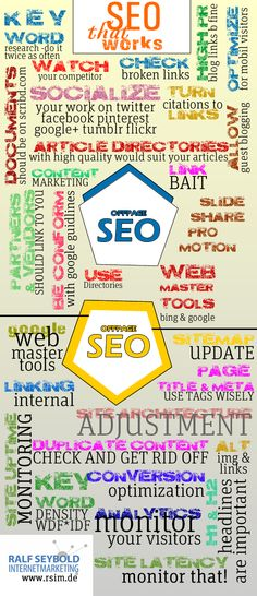 SEO THAT WORKS - AN OVERVIEW