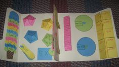 Here are some pictures of Bethanys multiplication lapbook. I was really pleased with the way it turned out and so was Bethany. We tied a rib...