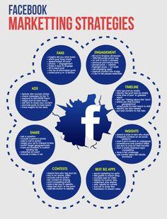 #Infografía ¿Cuantas estrategias de marketing  tiene #Facebook? #socialmedia