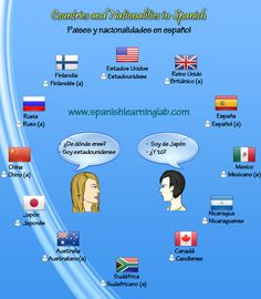 Countries & nationalities: saying where you are from in Spanish. Do you know how to say where you are from in Spanish? It is actually something very simple to do, but first we should learn some countries and nationalities in Spanish.