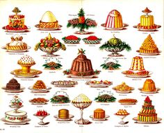 Christmas Desserts and Puddings.    From: 1861 Mrs. Beeton's Book of Household Management.  via Google Books  (PD-150)      suzilove.com