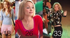 12 Things You Probably Didn't Know About The Movie 'Mean Girls'