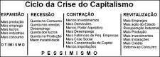 caracteristicas do capitalismo no brasil - Pesquisa Google