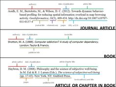 APA Style - Citing Your Sources - Research Guides at Whittier College