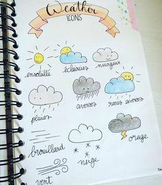 idée comment dessiner les images qui vont vous informer sur la météo, idée pour agenda customisé