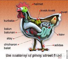 Anatomy of Filipino street food Pinoy Street Food, Filipino Street Food, Pinoy Food, Filipino Food, Filipino Dishes, Filipino Recipes, Asian Recipes, Thrilla In Manila, Pancit