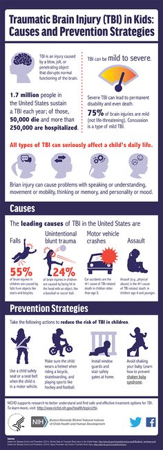 Traumatic Brain Injury (TBI) is an injury caused by a blow, jolt, or penetrating object that disrupts normal functioning of the brain.
