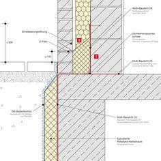 Zweischaliges Mauerwerk, unterkellert: Remmers Sockelfiebel