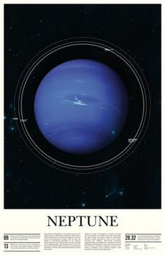♥ Ross Berens: Under the Milky Way posters - Neptune