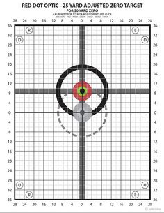Zero Targets Optimized for Red Dot Style Optics (Aimpoint, EOTech, etc.