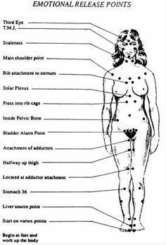 Shiatsu Massage – A Worldwide Popular Acupressure Treatment - Acupuncture Hut Acupuncture Points, Acupressure Points, Alternative Health, Alternative Medicine, Massage Techniques, Kundalini Yoga, Holistic Healing, Holistic Remedies, Massage Therapy