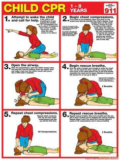 Great for parents, babysitters, or anyone else who is around kids, here's a diagram of Child CPR for kids 1-8 years old! #WellnessWednesday