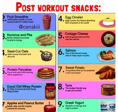 Post workout snacks