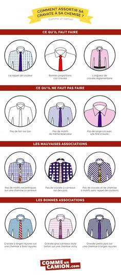 Comment assortir sa cravate à sa chemise ? - Comme un camion : Blog mode homme, magazine homme et site masculin
