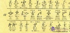 The Dongba hieroglyph of Naxi people in China. Ancient Scripts, Rune Symbols, Write To Me, China, Museum Collection, Caligraphy, Visual Communication, Prompts, Image Search