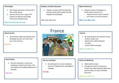Getting started - Curriculum - Passeport pour la Francophonie