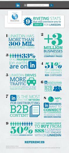 linkedin stats 2015 - Google Search   Social Media   Pinterest ...