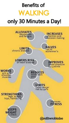 Benefits of walking. Been walking for years, can really feel the difference when… Benefits of walking. Been walking for years, can really feel the difference when I don't. Power Walking, Walking Plan, Fast Walking, Walking Everyday, Health And Nutrition, Health And Wellness, Health Fitness, Health Exercise, Mental Health