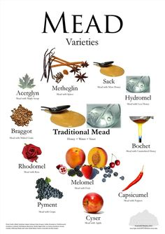Skillful Saturday - Types of Mead Mead Varieties Poster - Groennfell Meadery Homemade Wine Recipes, Homemade Alcohol, Brewing Recipes, Beer Recipes, Coffee Recipes, Beer Brewing, Home Brewing, Mead Wine, How To Make Mead