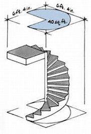 Image result for Indoor Spiral Stair Dimensions Standard