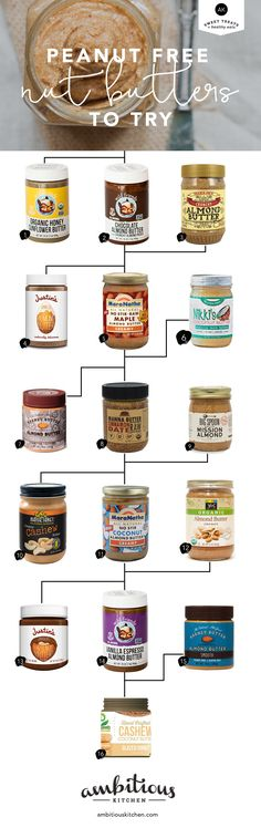 16 PEANUT FREE Nut Butters! I can't wait to try some of these... #peanutfree