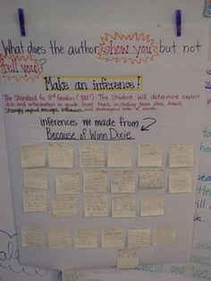 """Love using """"Because of Winn Dixie"""" as a mentor text in mini lessons- really appreciate the way the students are involved in this chart!"""