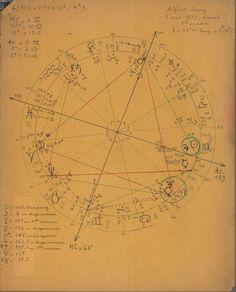 André Breton, Thème astrologique d'Alfred Jarry, 1930.
